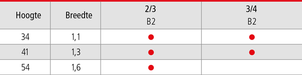 axcela-hmax-tab2